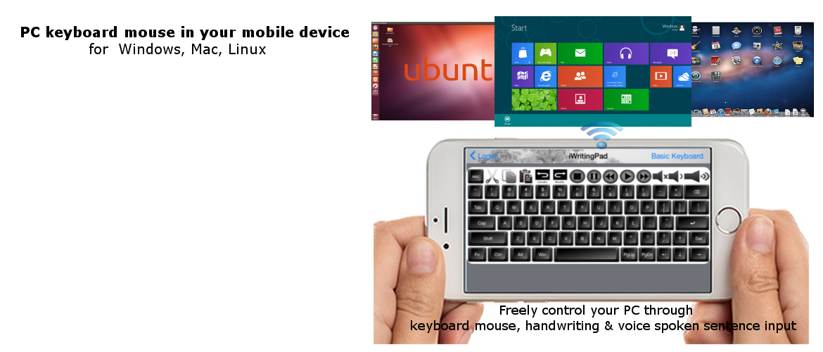 PC keyboard mouse in your mobile device